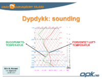 Dypdykk sounding